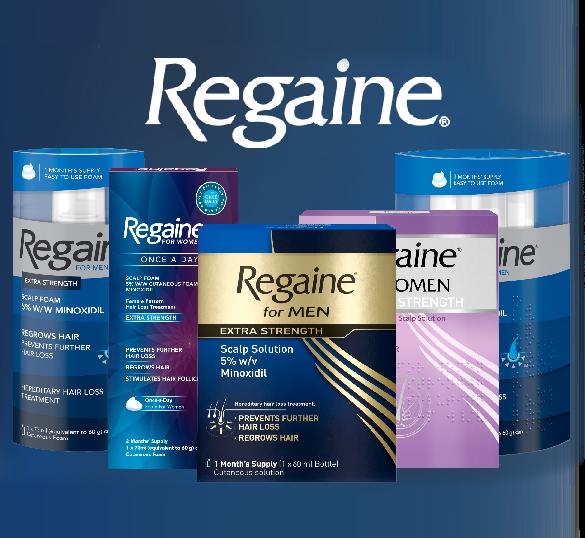 Is Minoxidil (Regaine) Effective For Hair Loss inWomen?